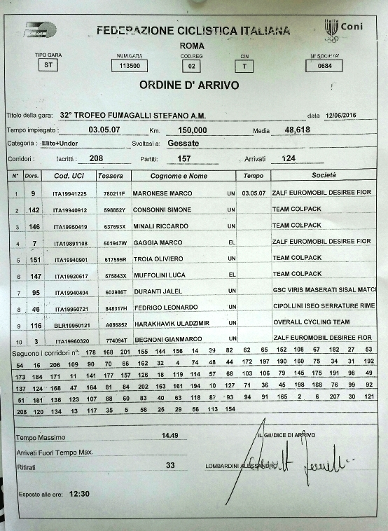 12.06.16 - ORDINE ARRIVO GESSATE