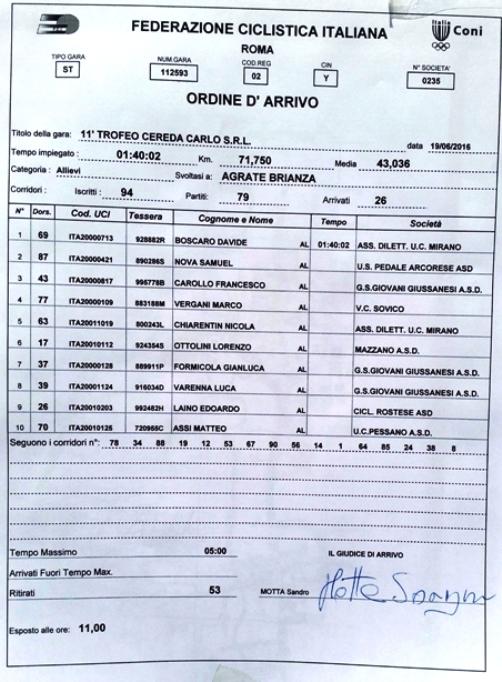 19.06.16 - ORDINE ARRIVO - 11^ TROFEO CEREDA CARLO