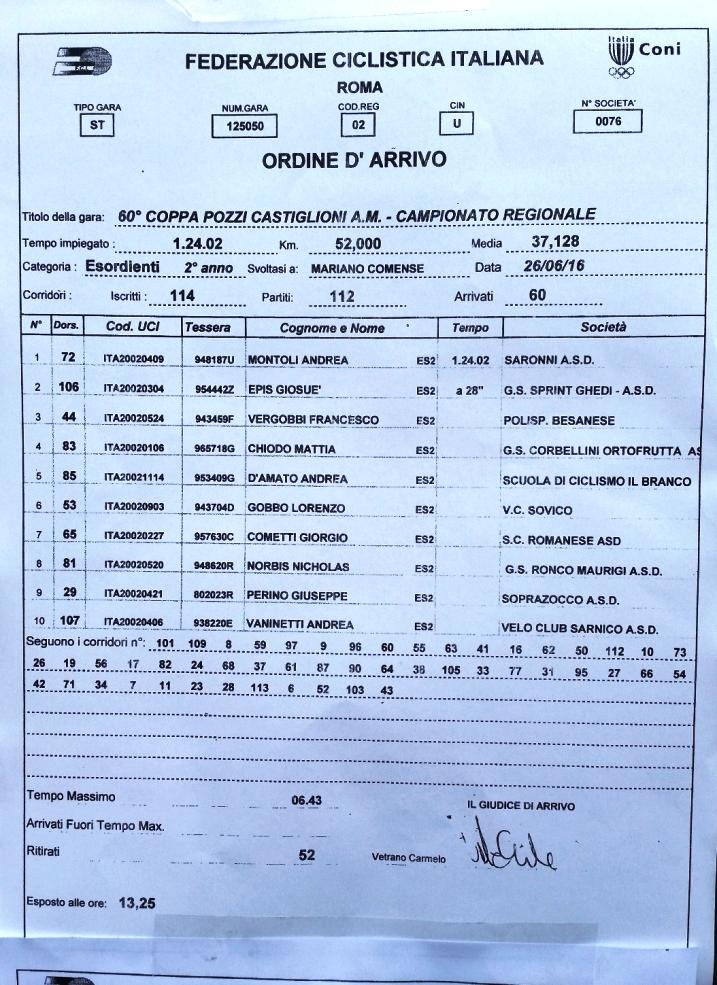 26.06.16 - ORDINE ARRIVO 2^ ANNO