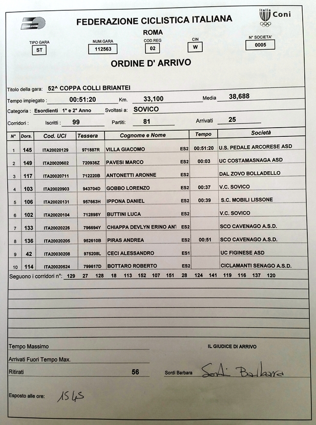 29.05.16 - 1^ ANNO SOVICO ORDINE ARRIVO ESORDIENTI