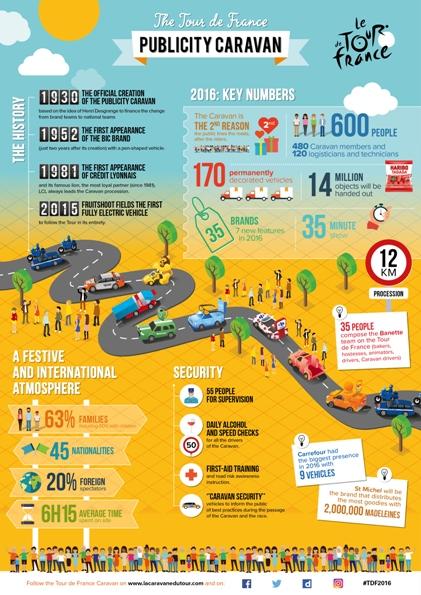29.06.16 - Carovana Tour France