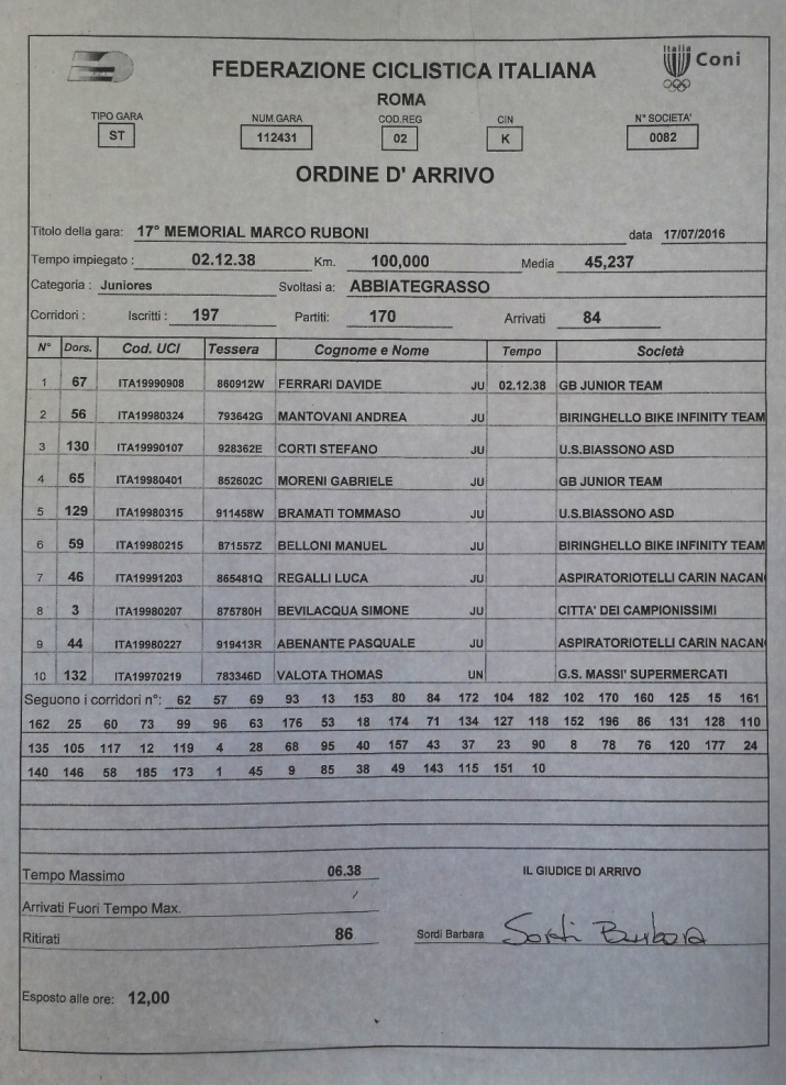 17.07.2016 - ORDINE ARRIVO RUBONI MARCO