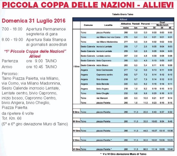 31.07.16 - TABELLA DI MARCIA - tabella oraria - Piccola Coppa delle Nazioni - allievi