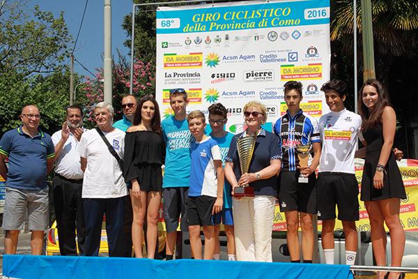 SC Busto Garolfo leader classifica a punti (Foto Kia)
