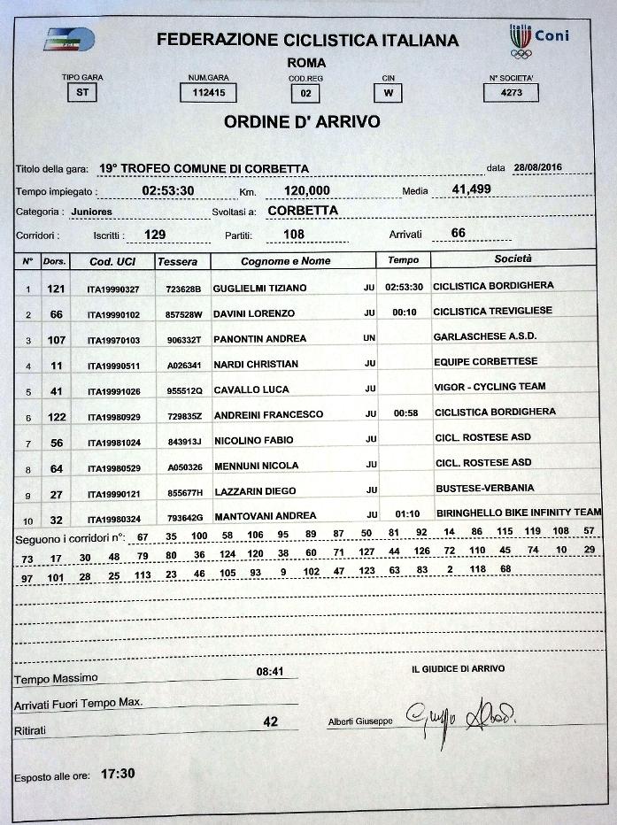 28.08.16 - Ordine arrivo Corbetta