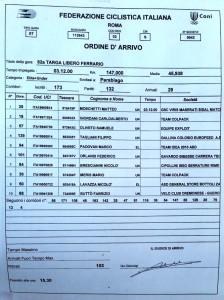 11.09.16 - ORDINE ARRIVO - 1^ MATTEO MOSCHETTI