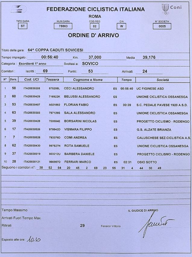 11.9.16 - 1^ ANNO - ORD ARRIVO 1^ ANNO