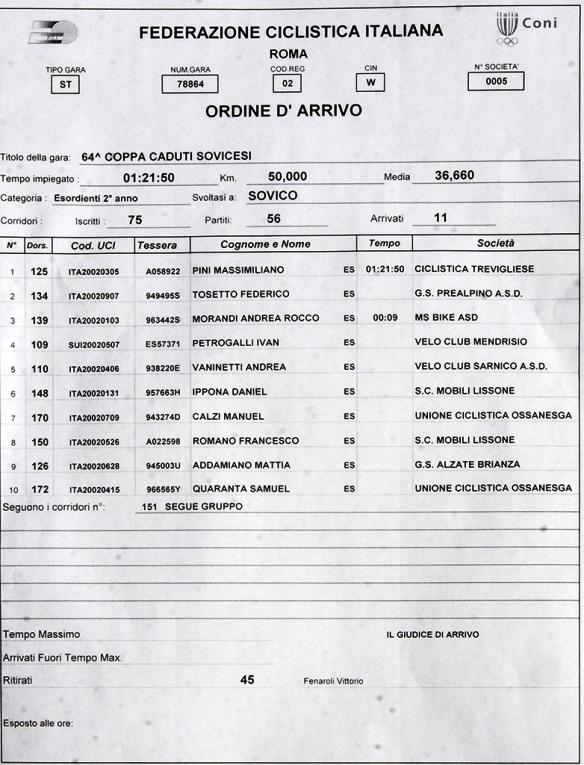11.9.16 - 2^ ANN0 - ORD ARRIVO 2^ ANNO