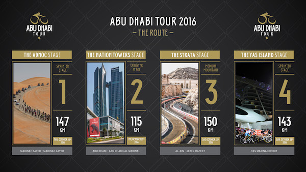 Le 4 tappe dell'Abu Dhabi Tour