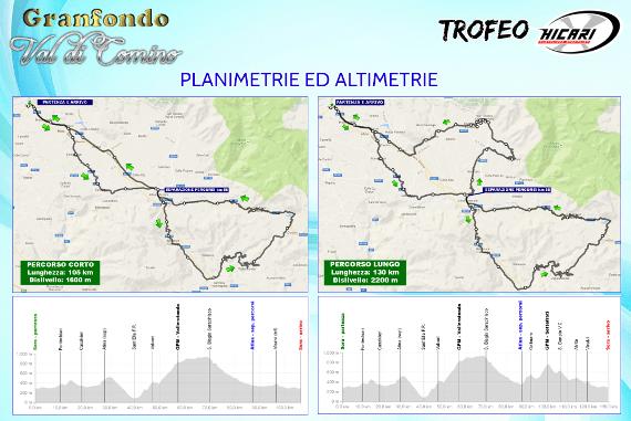 07.12.2016 -Granfondo Valle di Comino-Trofeo Hicari 14052017 planimetria-altimetria