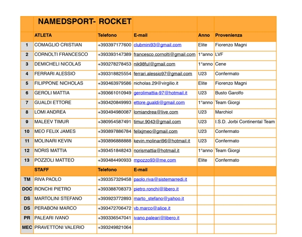 NAMEDSPORT-ROCKET 2K17.pdf