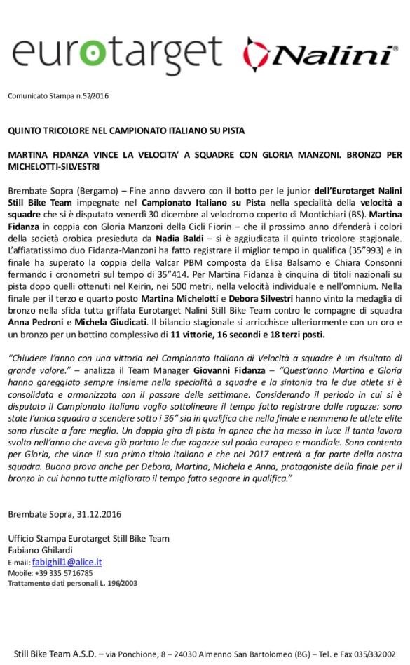 20161231_CS52_ItalianiPista