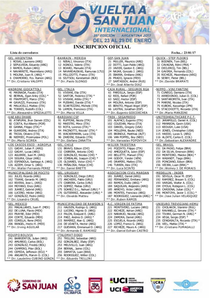 1.8 Lista de Dorsales