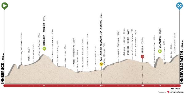 18.04.17 - 2^ tappa Innsbruck-Intervillgraten di km. 181,3