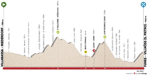 19.04.17 - 3^ tappa Villabassa-Niederdorf-Funes di km. 143,1