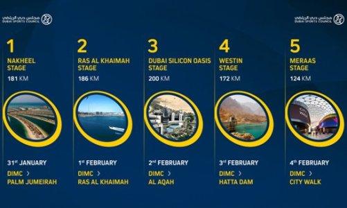 LE 5 TAPPE DELL'ABU Dhabi TOUR