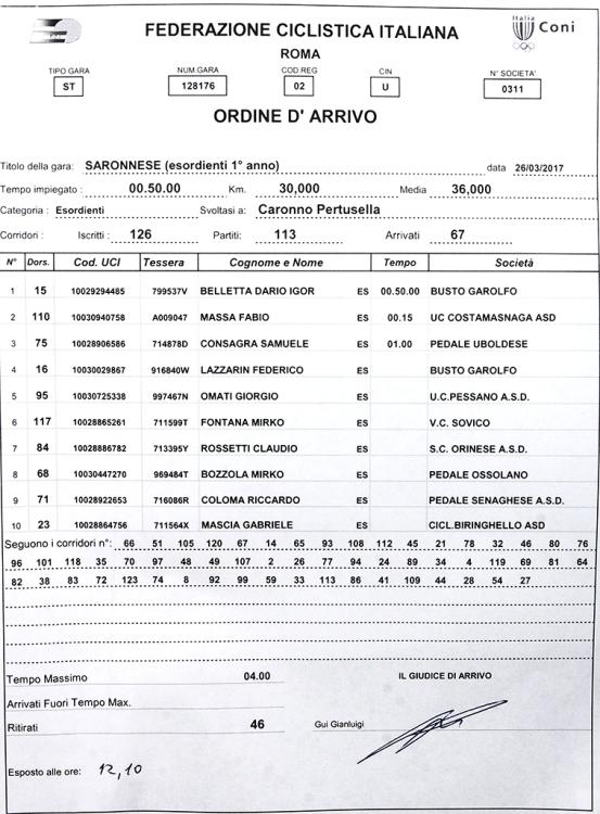 26.03.2017 - 1^ ANNO - ORDINE ARRIVO