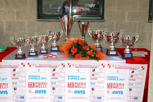 I Premi in palio (Foto Kia)