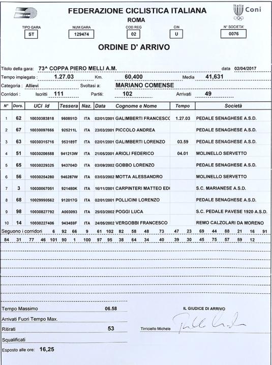 02.04.17 - Ordine Arrivo (Kia)