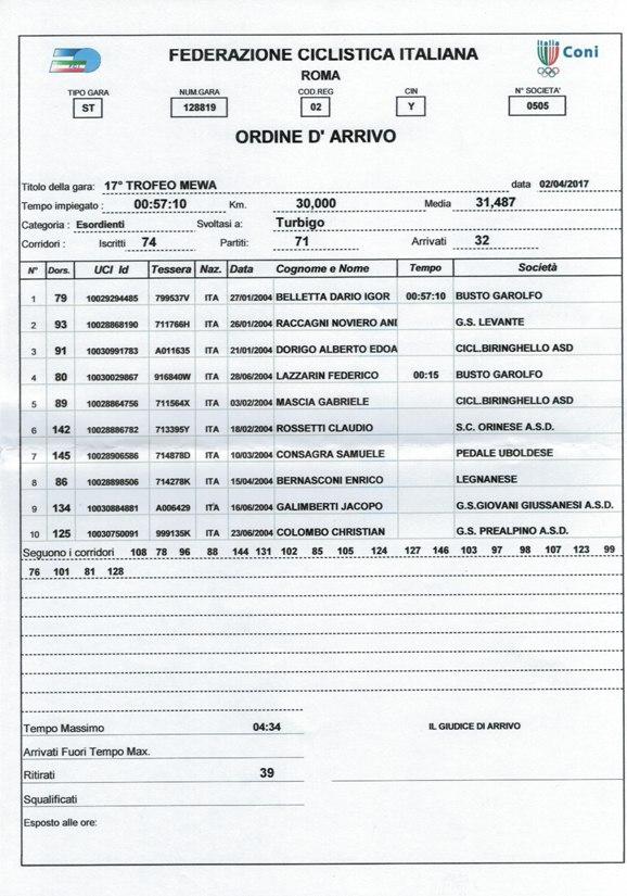 02.04.2017 - ORDINE ARRIVO - 1^ IGOR DARIO BELLETTA
