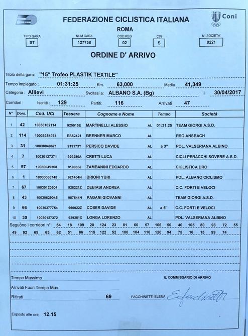 30.04.2017 - ALBANO S.A.- 1^ MARTINELLI ALESSIO