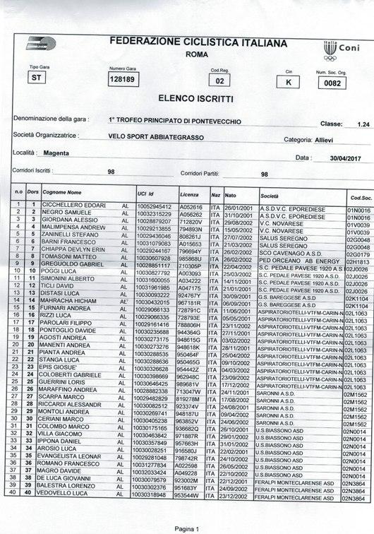 30.04.2017 - ELENCO ISCRITTI - 1