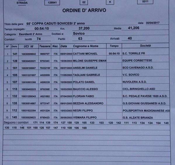30.4.17 - 2^ ANNO - ORDINE ARRIVO