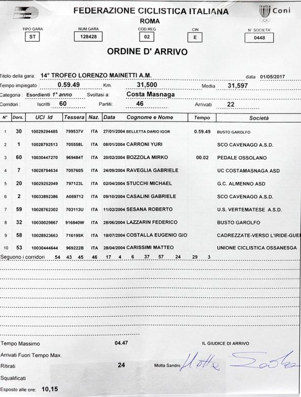 01.05.17 - ORDINE ARRIVO