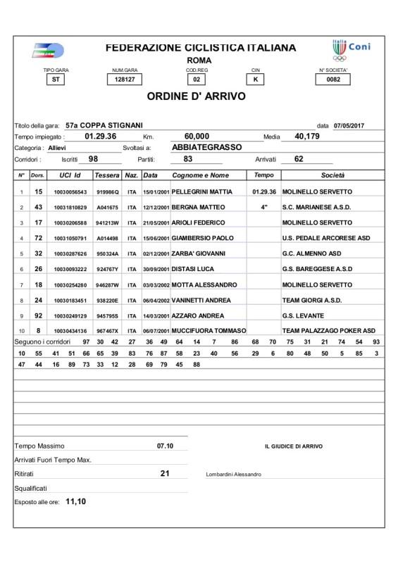 57^ Coppa Stignani