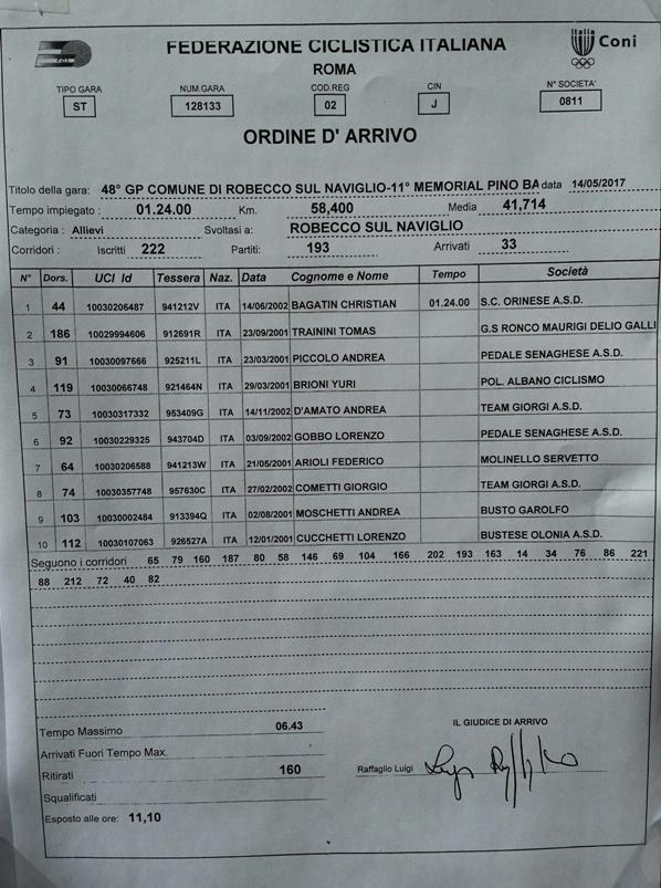 14.05.17 - ORDINE ARRIVO ROBECCO SN