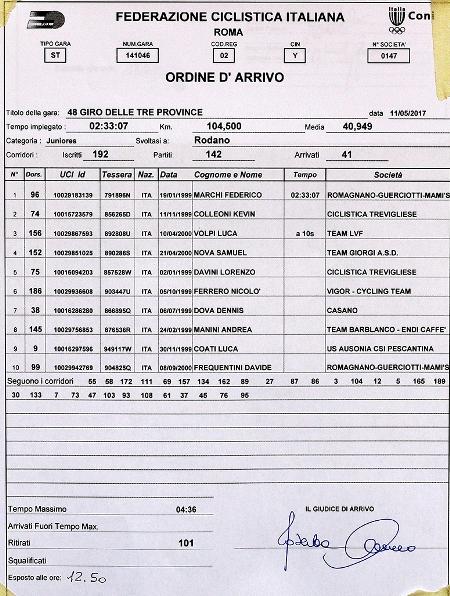 11.06.2017 - Rodano Juniores Ordine arrivo