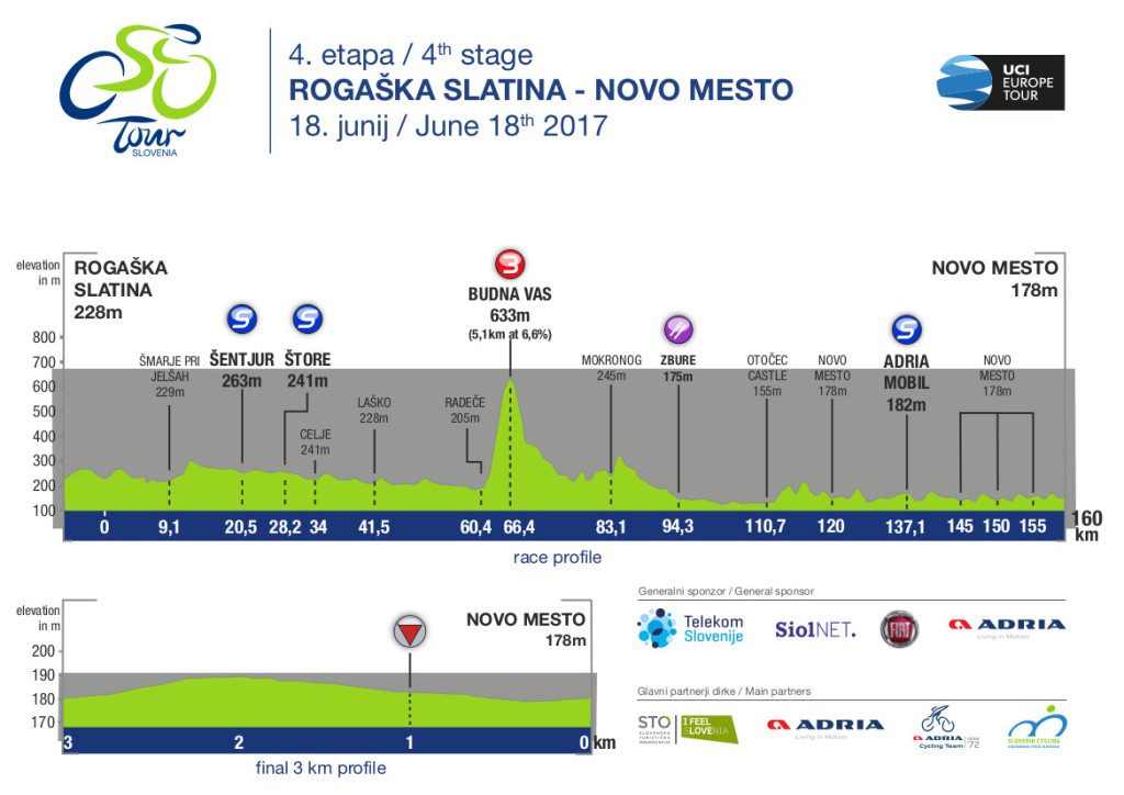 tour of slovenia_12TEAM INFO