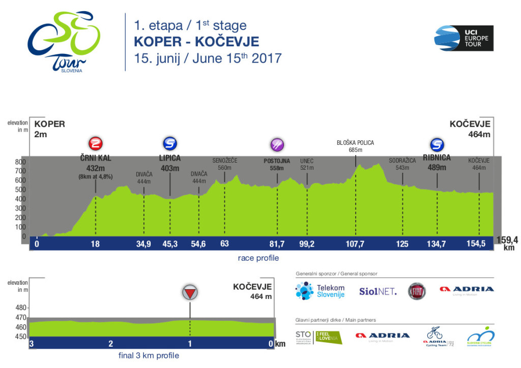 tour of slovenia_6TEAM INFO