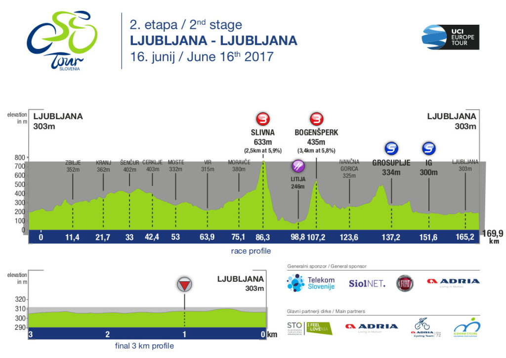 tour of slovenia_9TEAM INFO