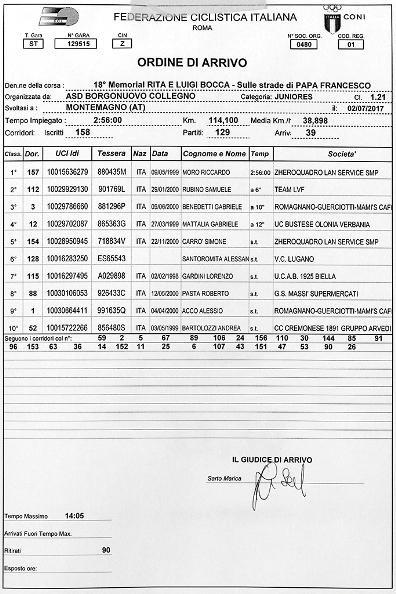 02.07.17 - ordine arrivo (Kia)