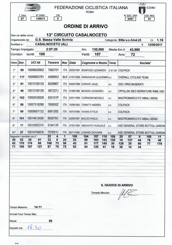 12.08.2017 - ORDINE ARRIVO CASALNOCETO
