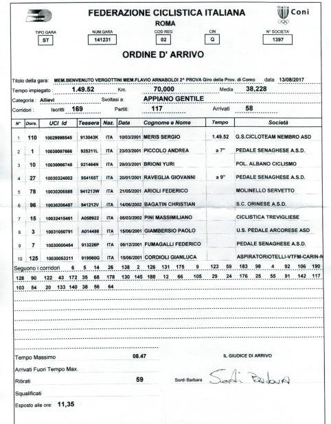 13.08.2017 - ORDINE D'ARRIVO