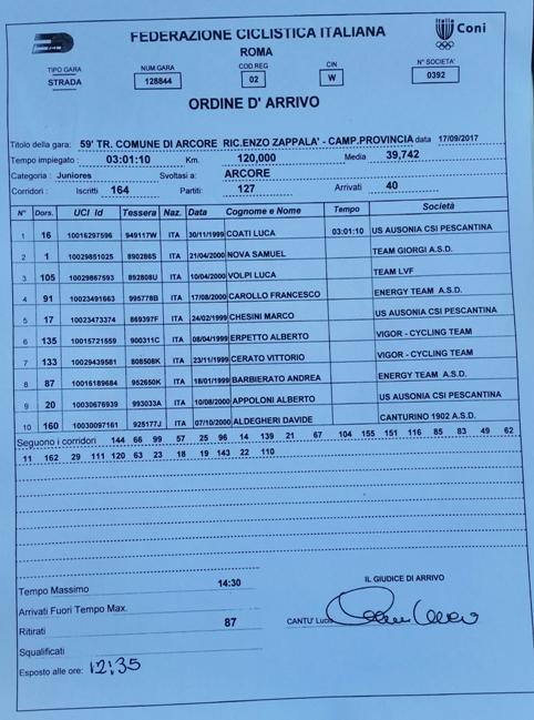 17.09.2017 - ORDINE ARRIVO ARCORE JUNIORES