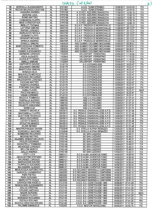 05.10.2017 - 2 elenco iscritti 2