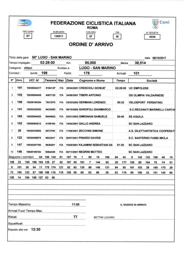 08.10.2017 - Ordine arrivo 60^ lugo San Marino