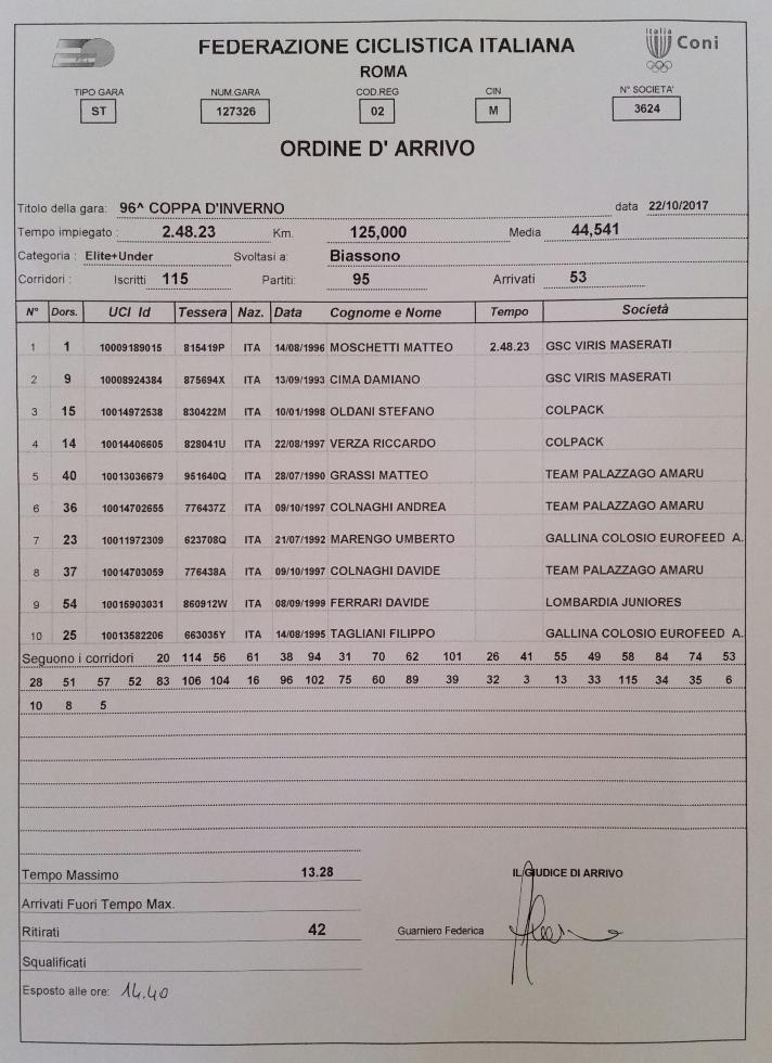 22.10.2017 - ORDINE ARRIVO 96^ COPPA INVERNO