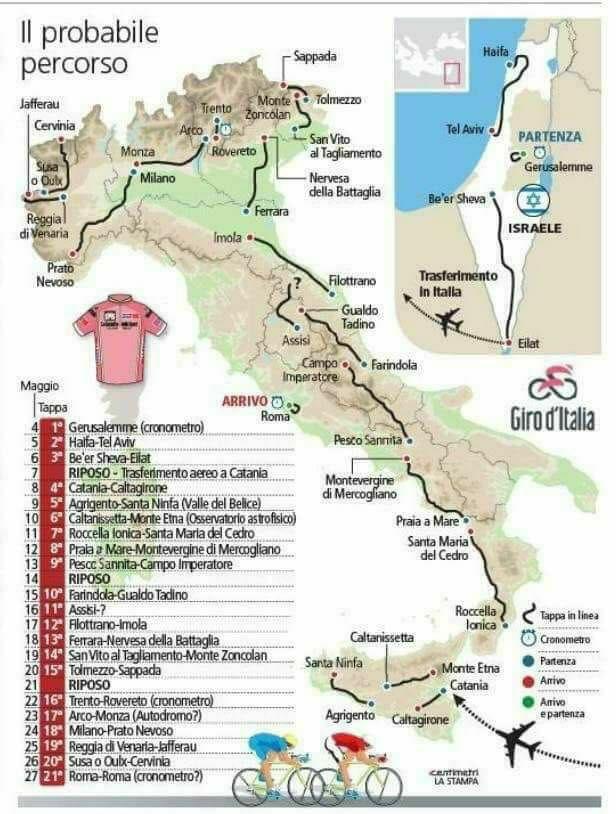 30.10.2017 - Probabile Giro101
