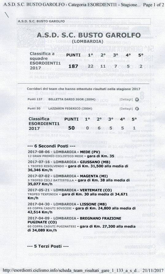 28.11.2017 - CLASSIFICA LAZZARIN FEDERICO 2017