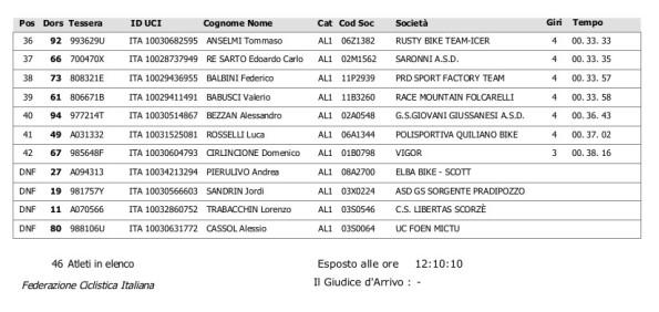 CLASSIFICA-1- AL1