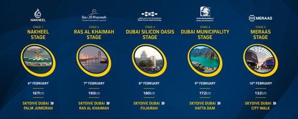 """05.02.2018 – Dubai – Scatta domani il """"Dubai Tour"""" : 5 tappe fino a sabato 10 marzo"""